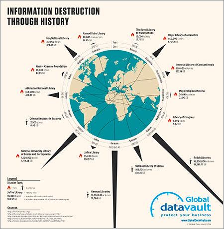 Informationdest-1