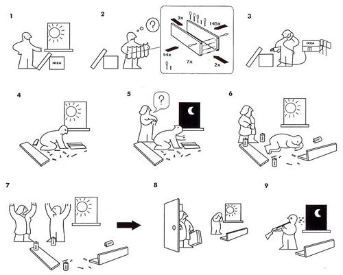 Instrucciones de Ikea