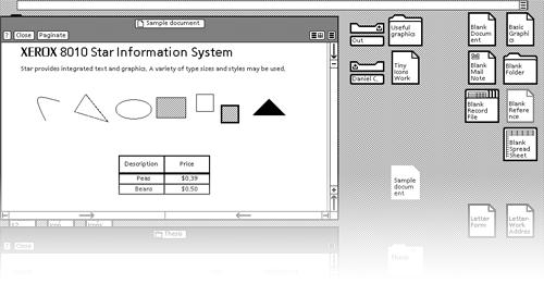 Interfaces Sistemas Operativos 1981 a 2009
