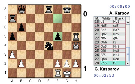 Karpov-Vs-Kasparov