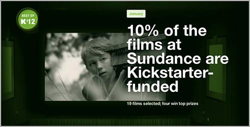 Kickstarter2012