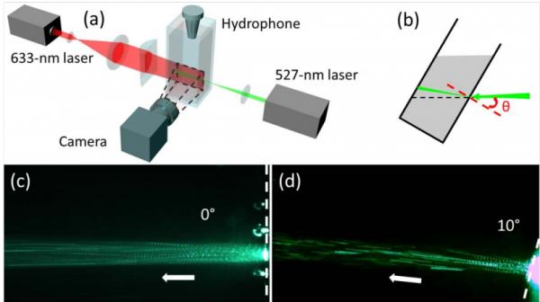 Laser streaming