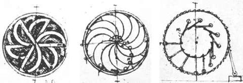 Ruedas de movimiento perpétuo, analizadas por Leonardo Da Vinci