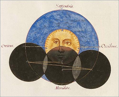 Libro de Eclipses de 1555