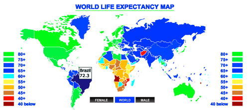 Life-Expentancy