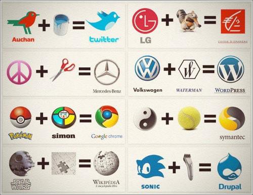 Explicación visual al parecido entre el logo de la Wikipedia y la Estrella de la Muerte y de otros casos parecidos