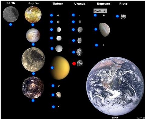 Lunas-Sistema-Solar