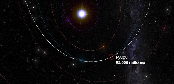Mapa asteroide Ryugu mineria
