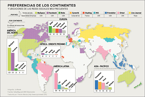 Mapa-Redes-Sociales-Lemonde
