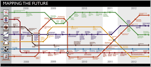 Mapping-The-Future
