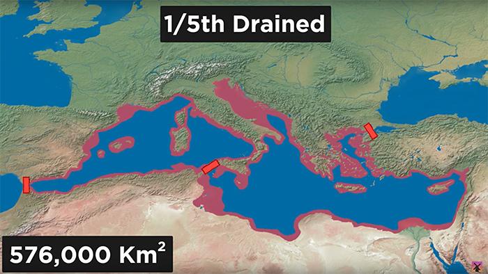 Mediterraneo parcialmente drenado