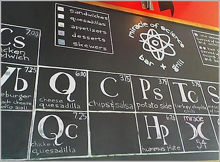 Miracle of Sciente: el menú es una tabla periódica, © ezraball