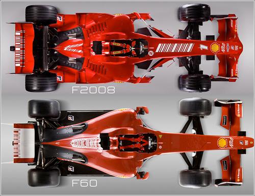 Monoplazas de formula 1 2008 vs 2009