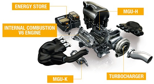 motor-f1-renault-2014.jpg