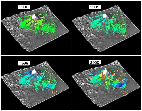 Moimientos del monte Etna (ESA)