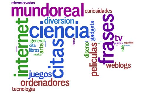 Nube de categorías microsiervas