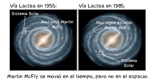 Muerte de Martin Mcfly