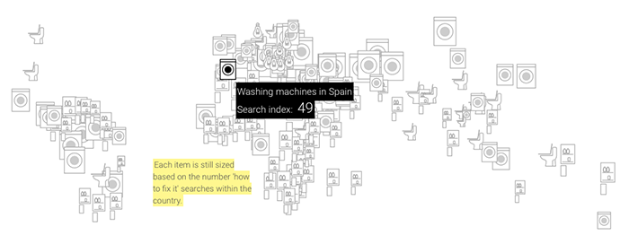 Mundo de reparaciones busquedas google