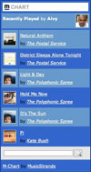 Musicstrands M-Chart