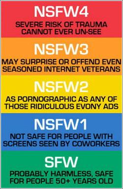 Nsfw-Defcon