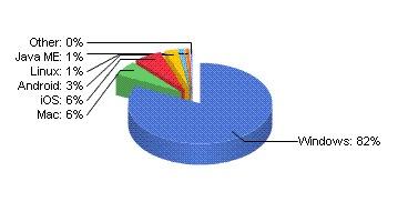 operating-systema-ms-11-12.jpg