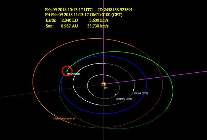 Orbita 2018 017A starman tesla