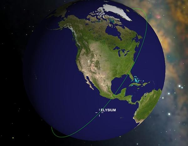Orbita heliosincronica elysium 1