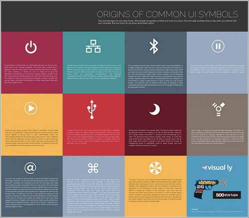 Los orígenes de los iconos tecnológicos que nos rodean