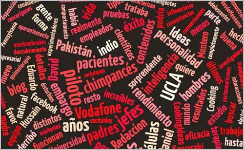 Nube de palabras usadas en Cooking Ideas / Alvy / dibujada con tagxedo.com