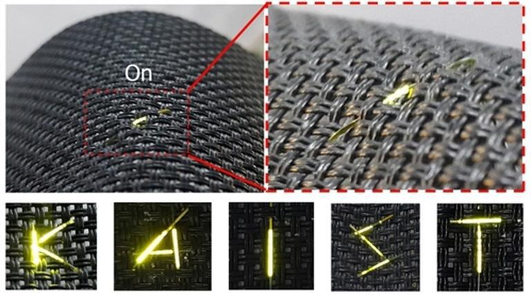 Pantalla oled fibra micrometricas
