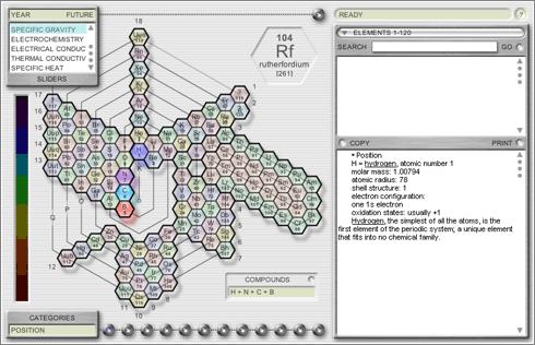 Tabla peridica espiral microsiervos ciencia periodic spiral es otra forma de ver la tabla peridica de los elementos qumicos ms lgica y fresca segn algunos expertos moviendo el ratn y jugando urtaz Choice Image