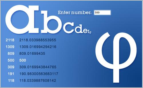 Φ Golden Ratio Calculator
