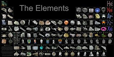 La Tabla Periódica de los Elementos, en fotos de objetos cotidianos