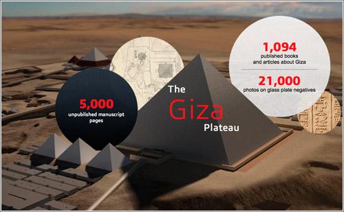 Piramidezguiza