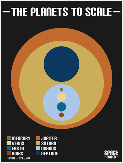 Planets-To-Scale-1