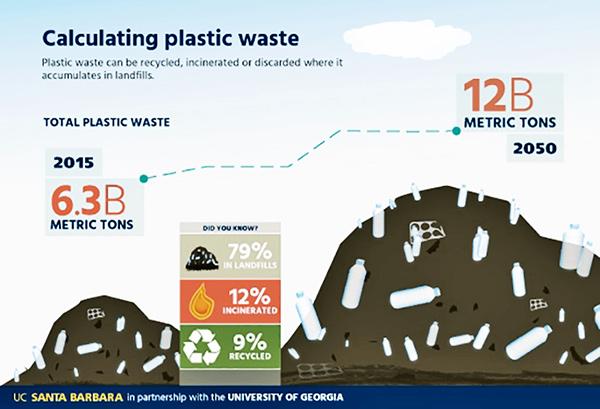 Plastics infographic3 740