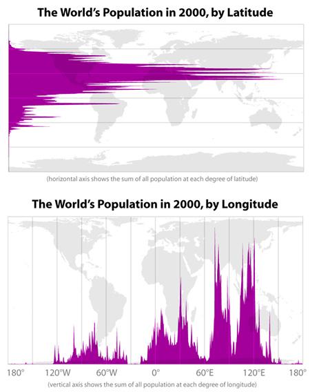 La población mundial según la latitud y la longitud