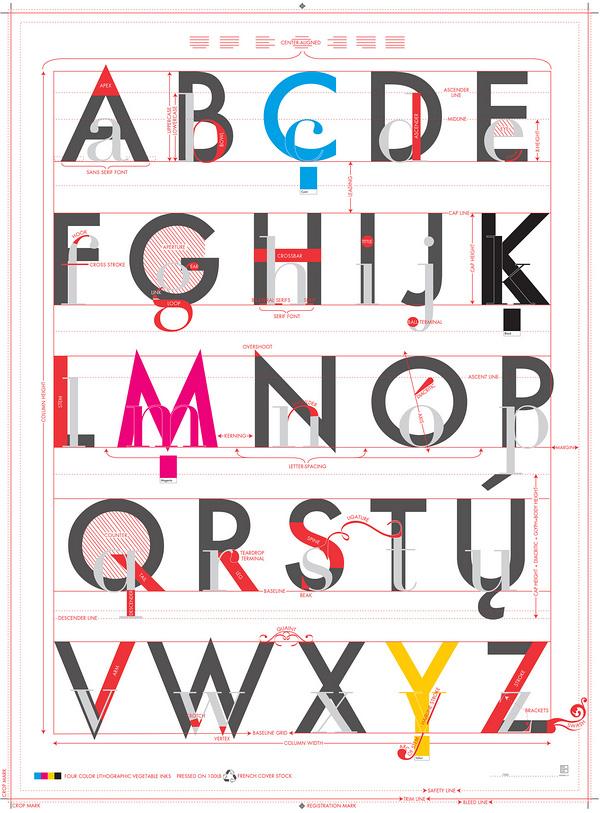 Poster-Curso-Tipografia