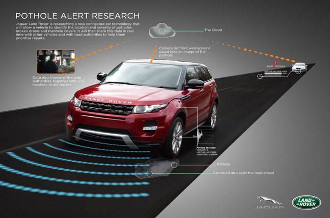 Pothole Spotting Range Rover