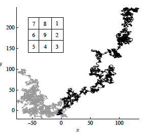 The first-digit frequencies of prime numbers and Riemann zeta zeros