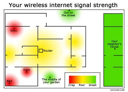 Las imagenes graciosas del día Realidad-conexion-wifi