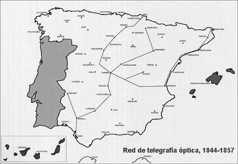 Red-Espana-Telegrafo-Optico