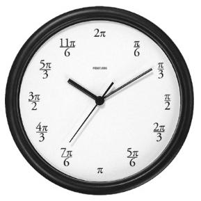 Un reloj en radianes