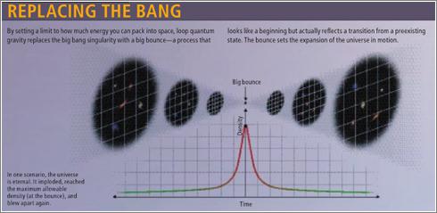 Replacing-The-Bang