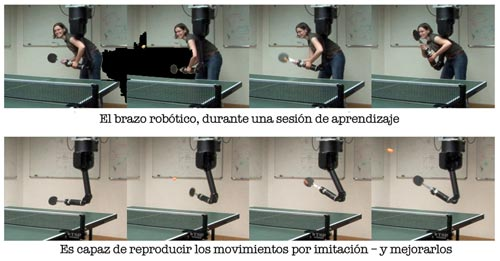 Robot-Pingpong-1