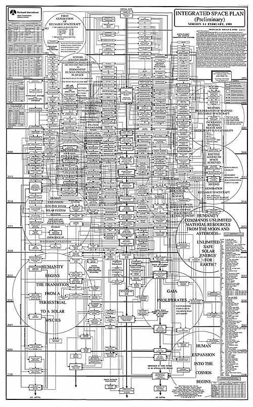 Rockwell-Plan