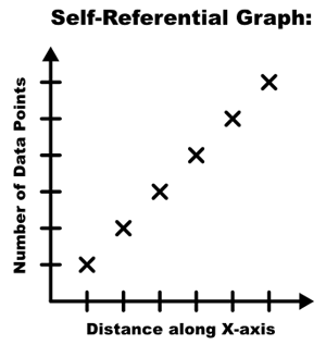 Self-Referential-Graph