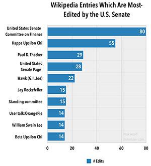 Senate-Wikipedia