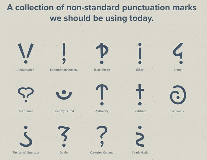 Signos orograficos progressive punctuation