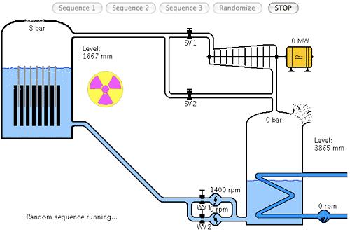 Simulador Planta Nuclear